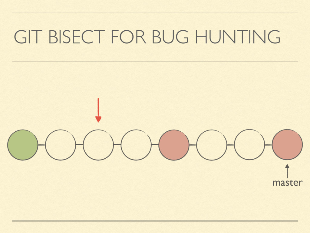 GIT BISECT FOR BUG HUNTING master