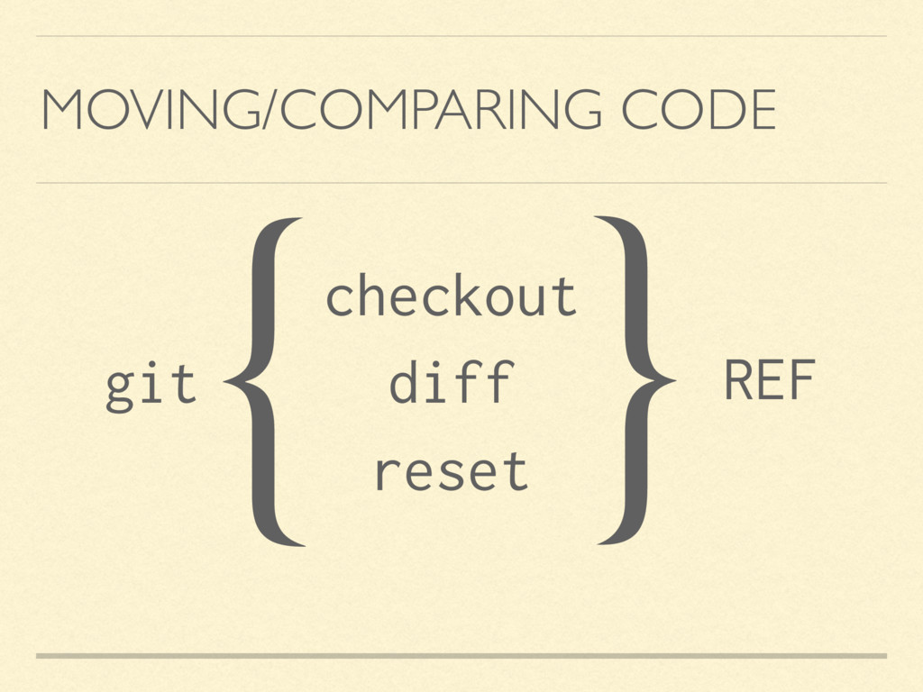 MOVING/COMPARING CODE git checkout diff reset R...