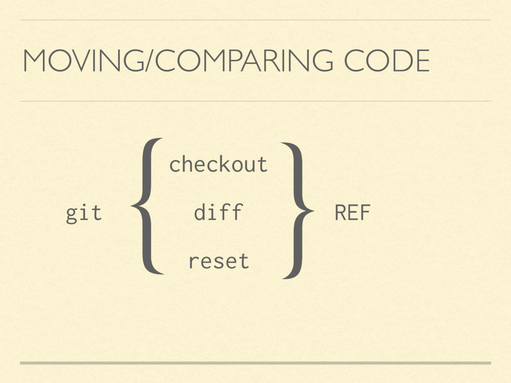 MOVING/COMPARING CODE git checkout diff reset {...