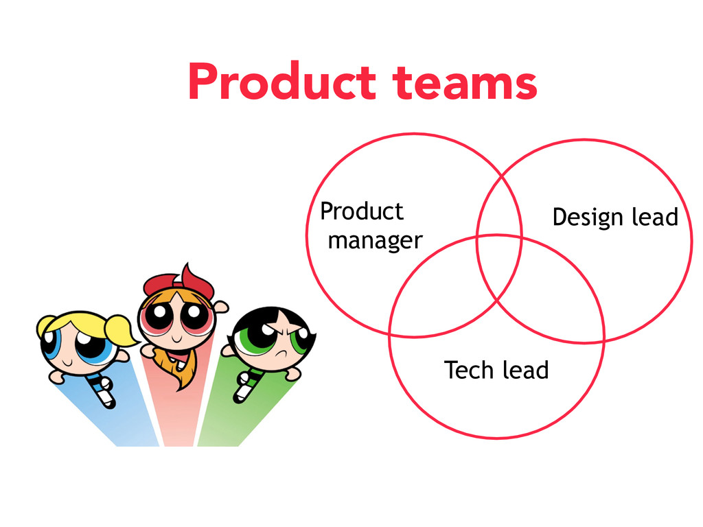 Product teams Product manager Design lead Tech ...