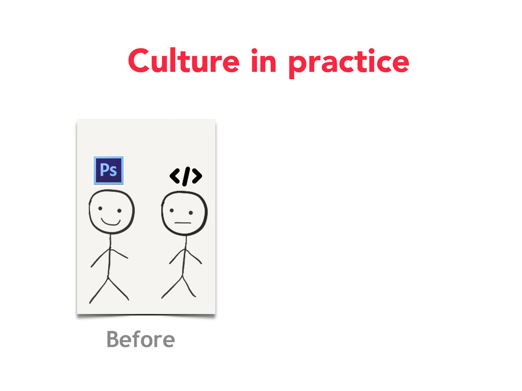 Culture in practice Before