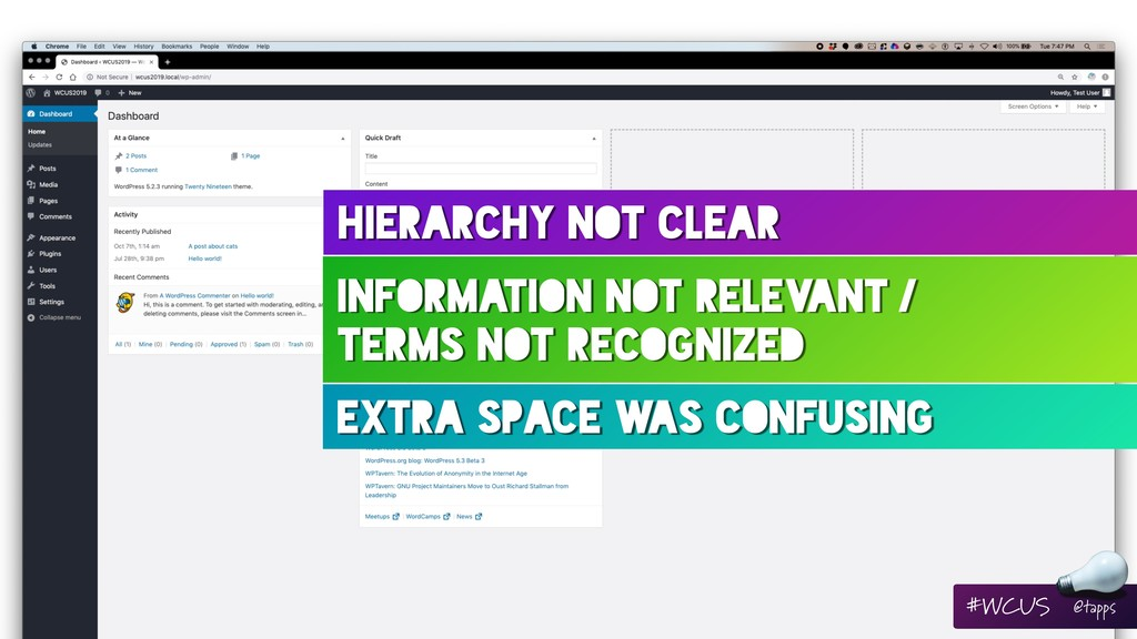 HIERARCHY NOT CLEAR INFORMATION NOT RELEVANT / ...
