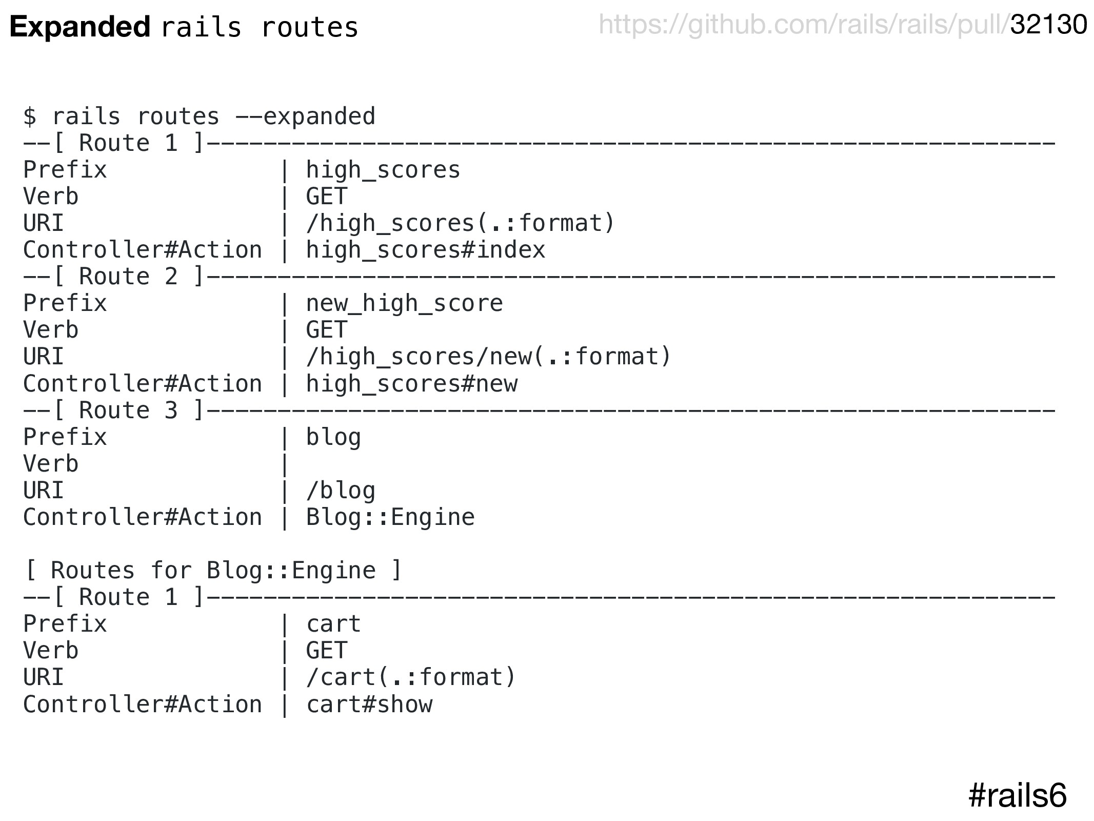 https://github.com/rails/rails/pull/32130 #rail...