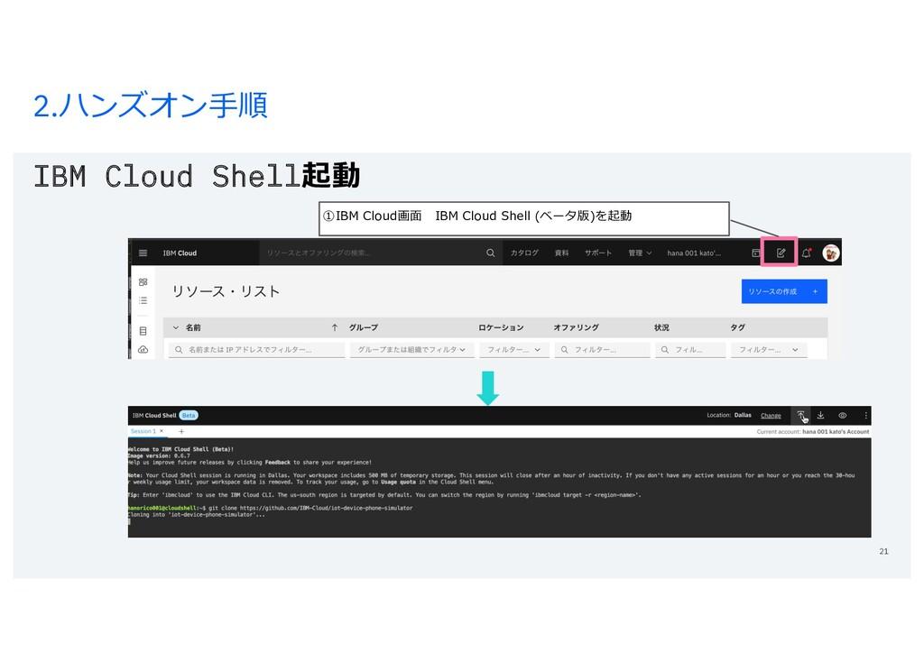 2.ハンズオン⼿順 IBM Cloud Shell起動 21 ①IBM Cloud画⾯ IBM...