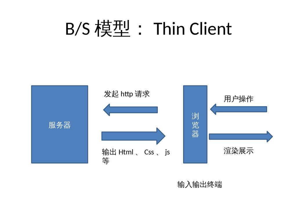 B/S 模型: Thin Client 服务器 浏 览 器 输出 Html 、 Css 、 j...