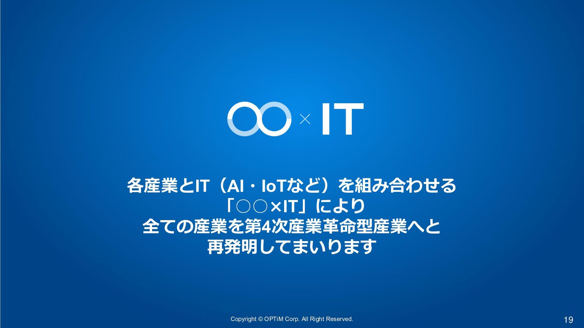 Copyright © OPTiM Corp. All Right Reserved. 19 ...