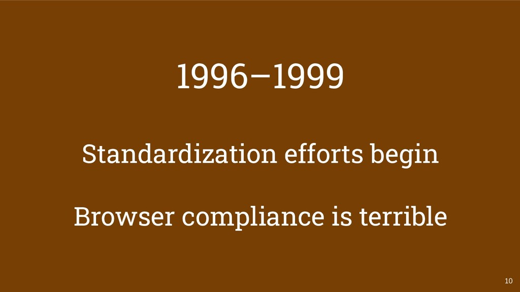 10 1996–1999 Standardization efforts begin Brow...