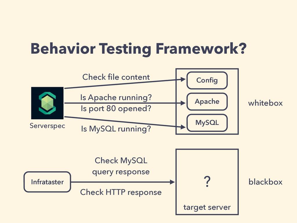 Behavior Testing Framework? Apache MySQL Config ...