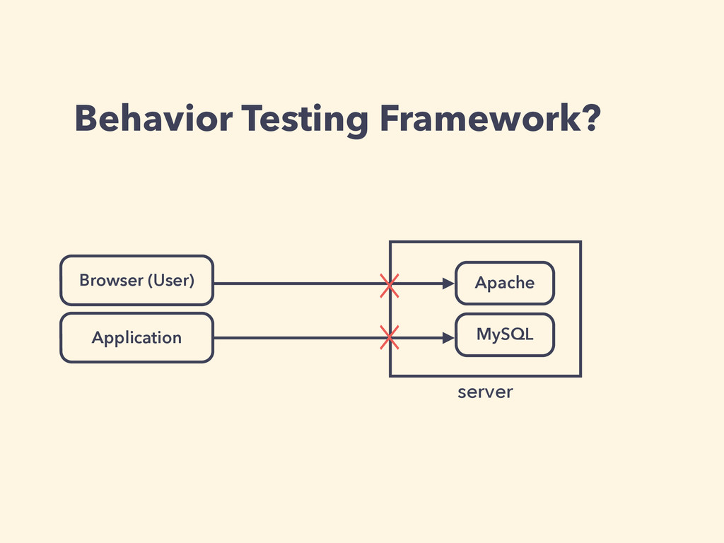 Behavior Testing Framework? Apache MySQL Browse...