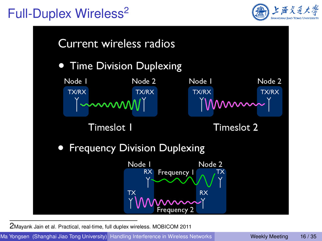 Full-Duplex Wireless2 Current wireless radios •...