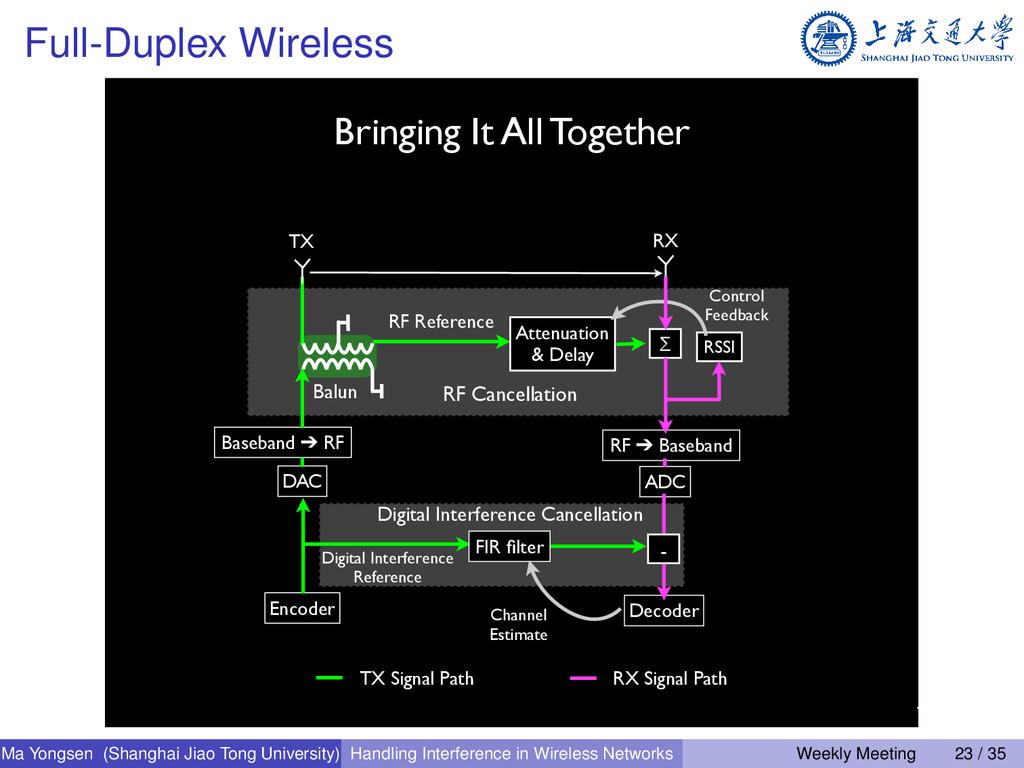 Full-Duplex Wireless 46 Digital Interference Ca...