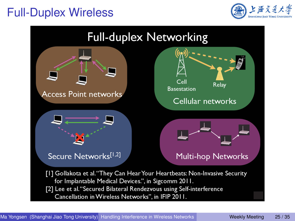 Full-Duplex Wireless 71 Access Point networks M...
