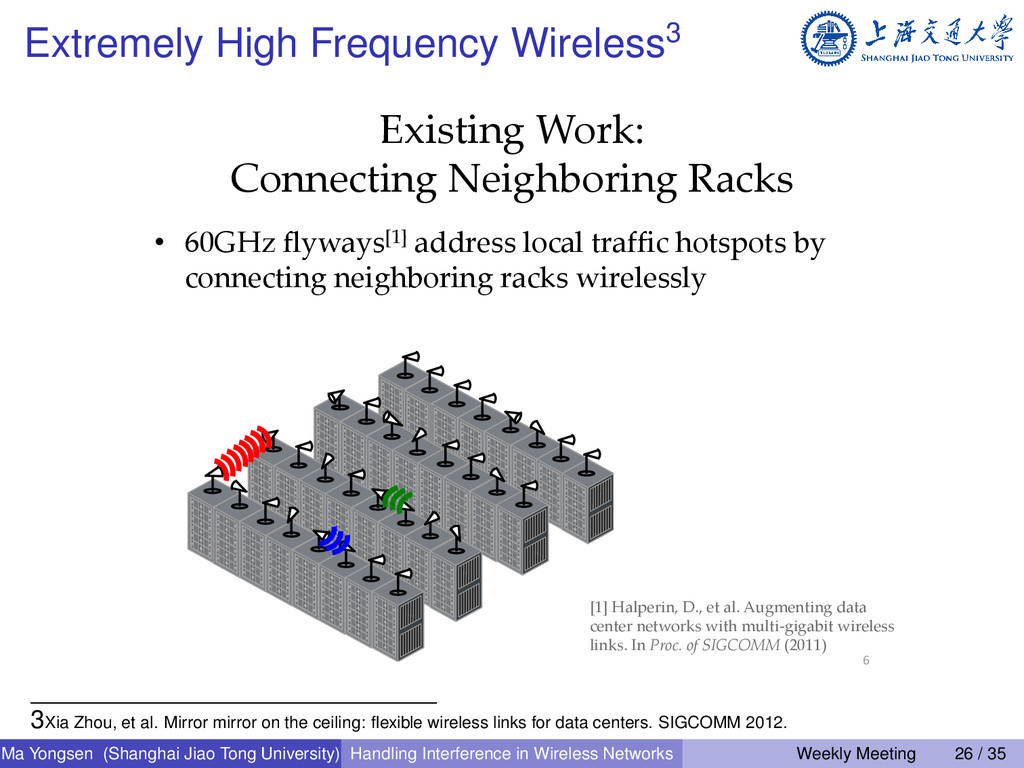 Extremely High Frequency Wireless3 Existing Wor...