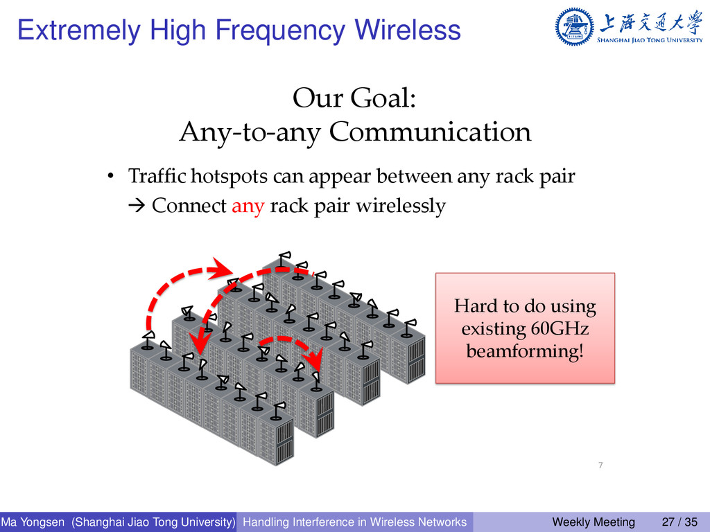 Extremely High Frequency Wireless Our Goal: Any...