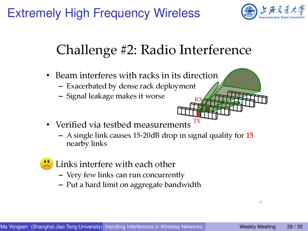 Extremely High Frequency Wireless Challenge #2:...