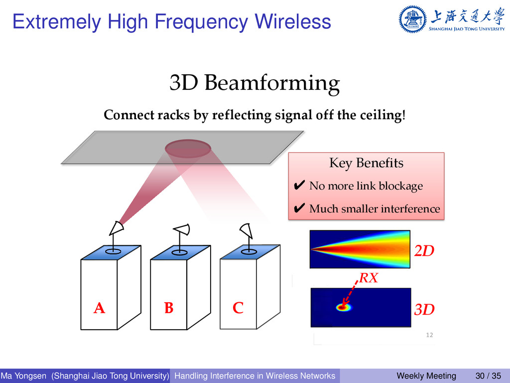 Extremely High Frequency Wireless 3D Beamformin...