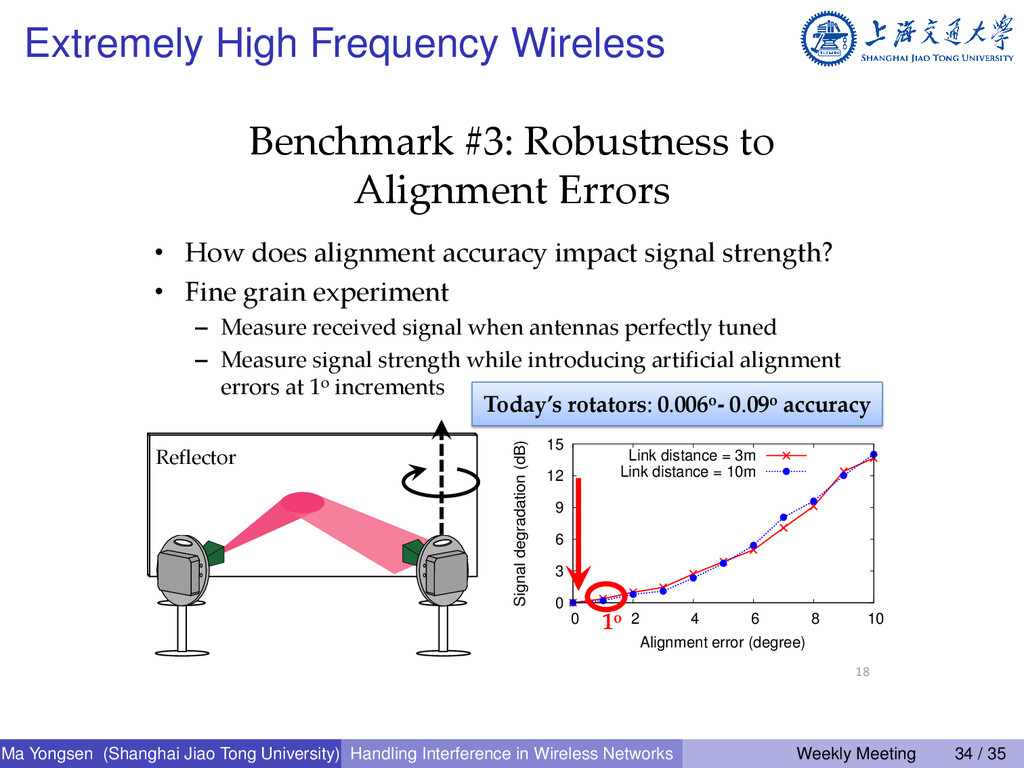 Extremely High Frequency Wireless 0 3 6 9 12 15...