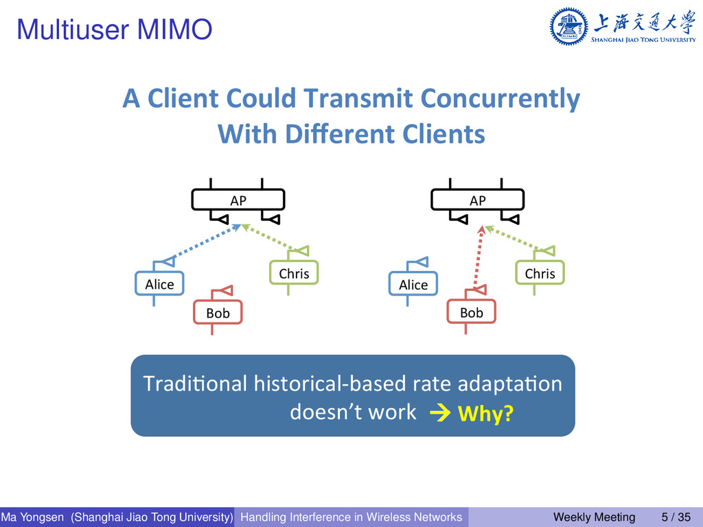 Multiuser MIMO TradiIonal	