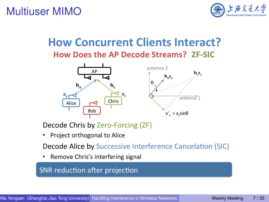 Multiuser MIMO How	