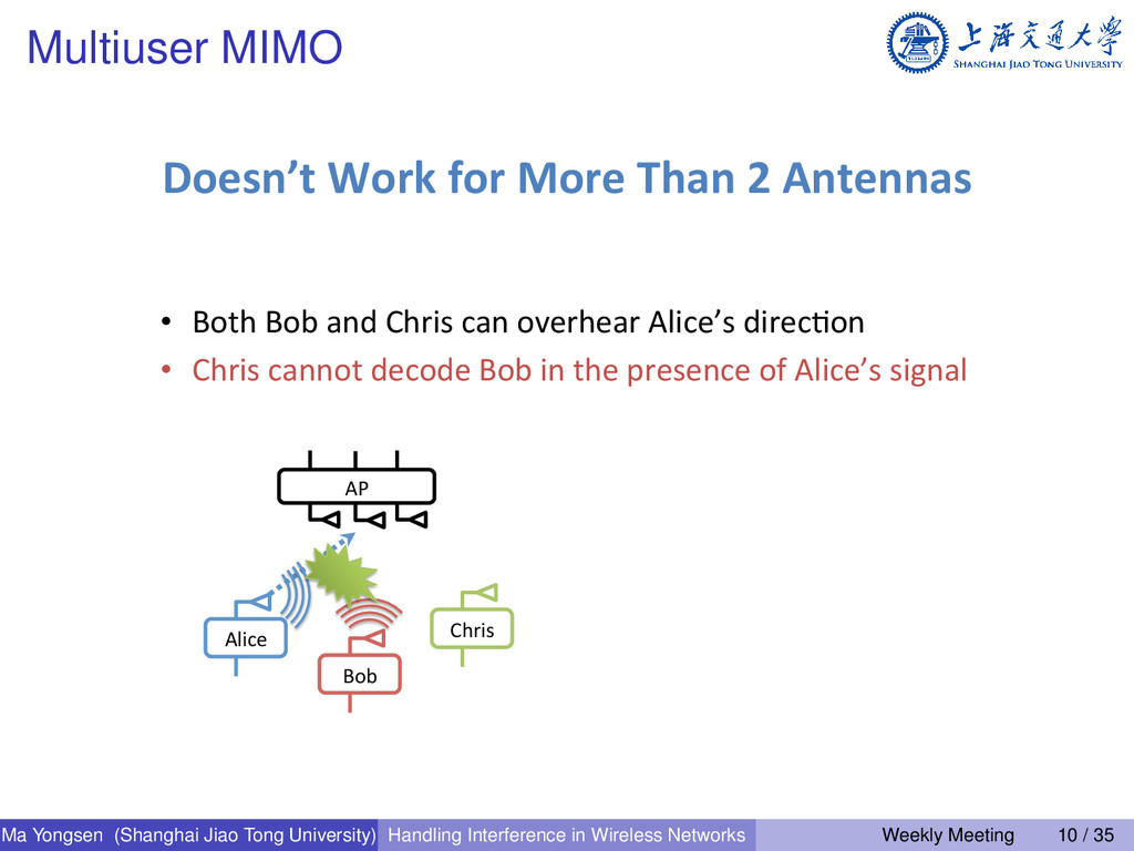 Multiuser MIMO Doesn't	