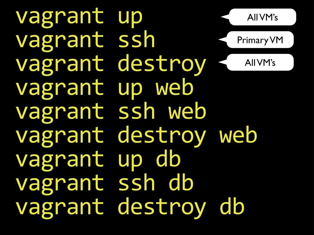 "vagrant""up vagrant""ssh vagrant""destroy vagrant""..."