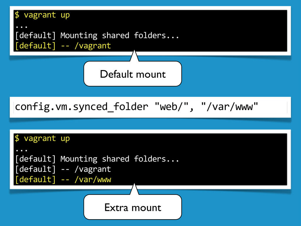 """$""""vagrant""""up ... [default]""""Mounting""""shared""""fold..."""