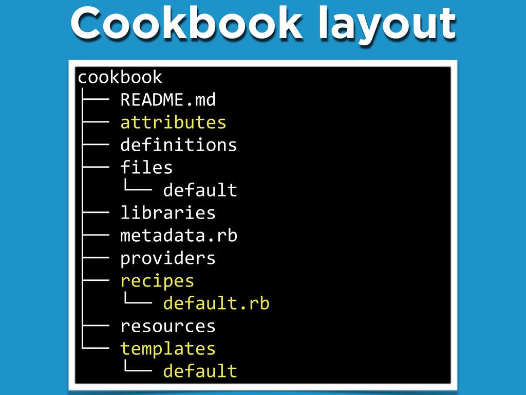 "Cookbook layout cookbook ├──""README.md ├──""attr..."