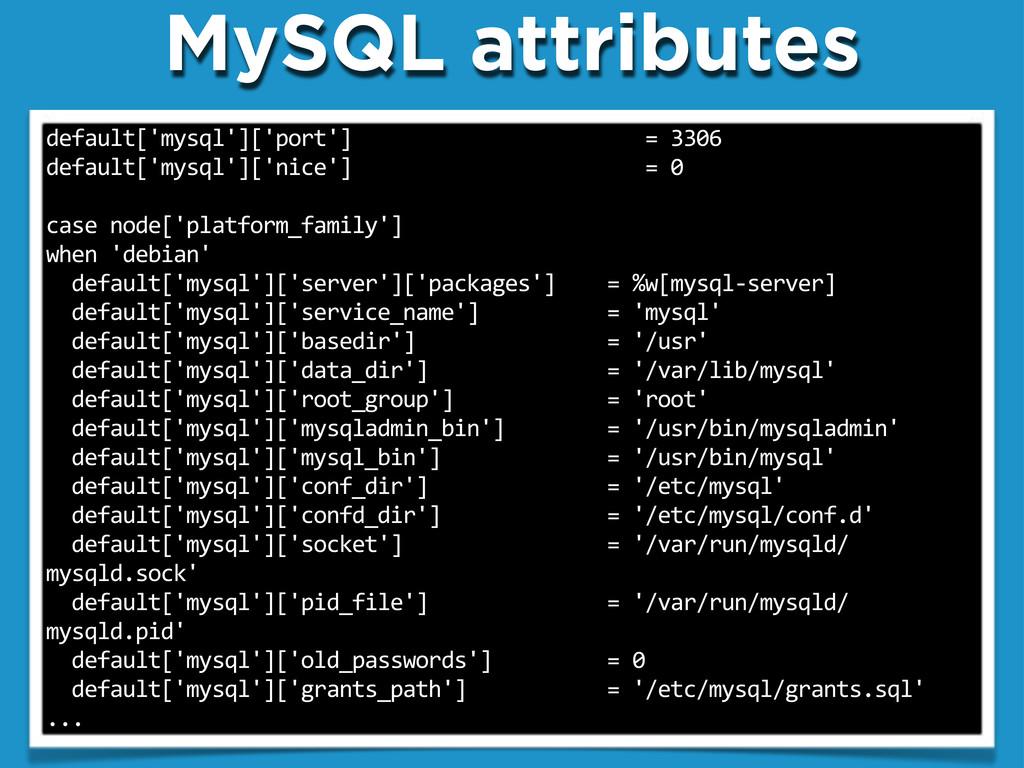 """MySQL attributes default['mysql']['port']""""""""""""""""""""""""..."""
