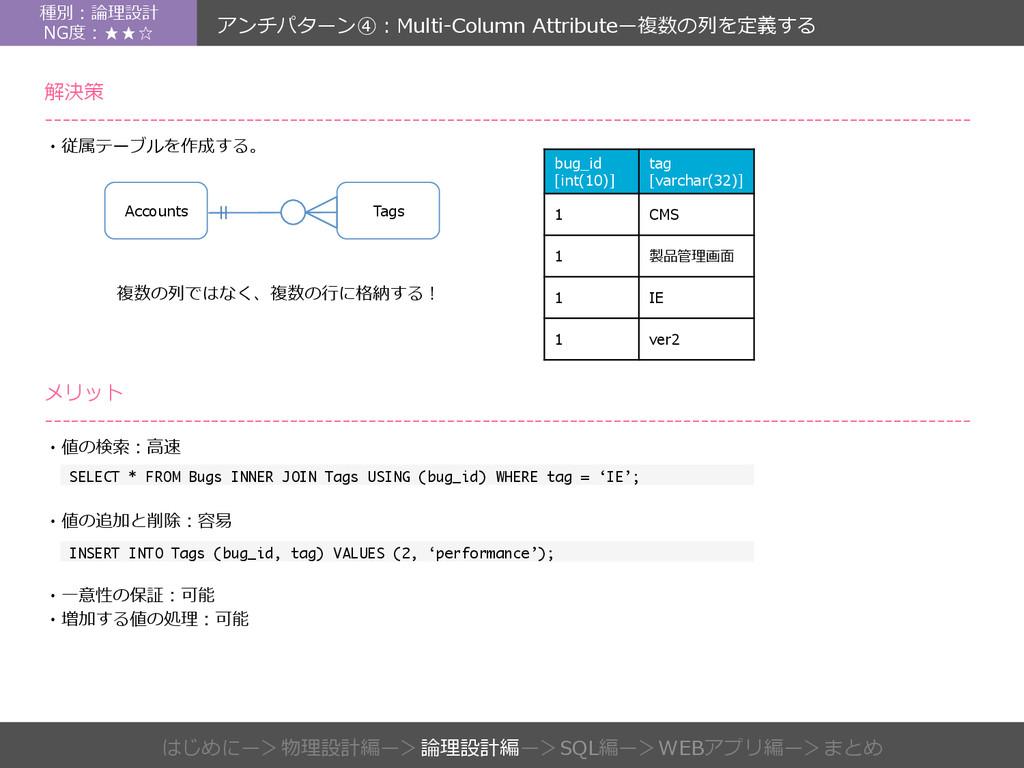 bug_̲id [int(10)] tag [varchar(32)] 1 CMS 1 製品管...