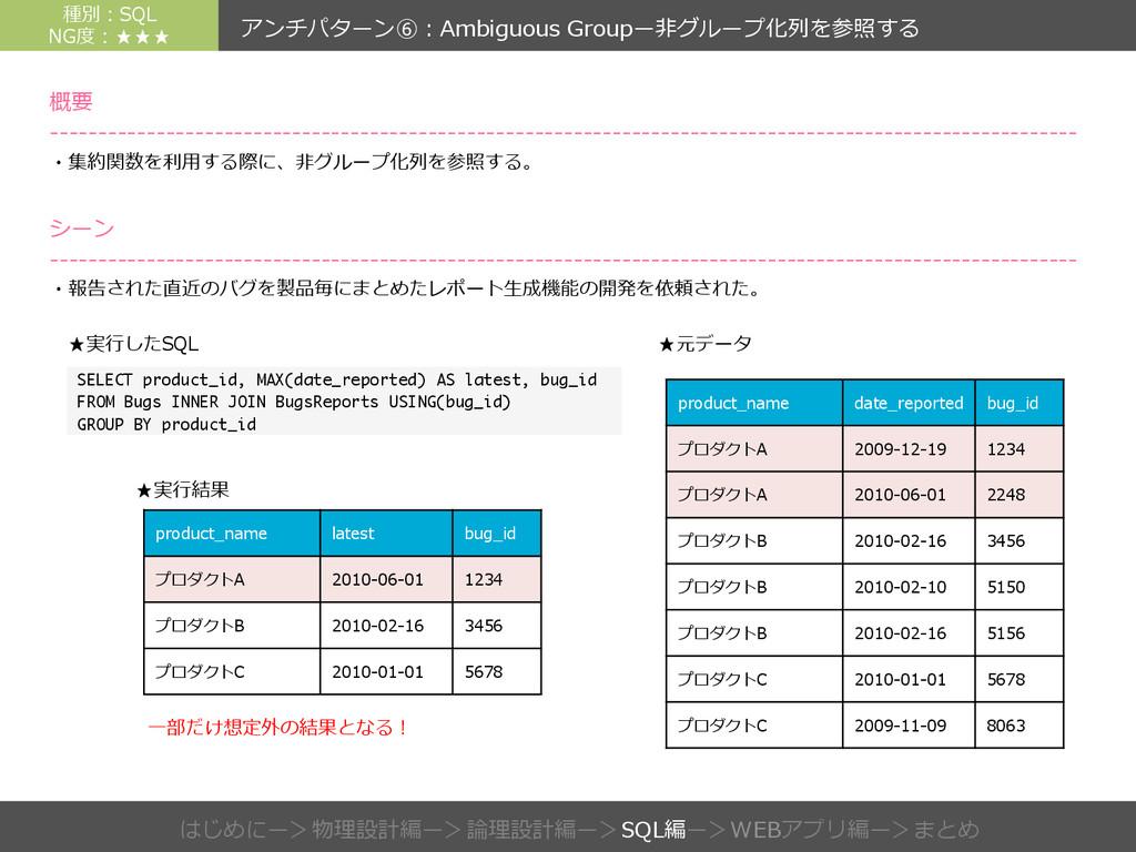 product_̲name date_̲reported bug_̲id プロダクトA 200...