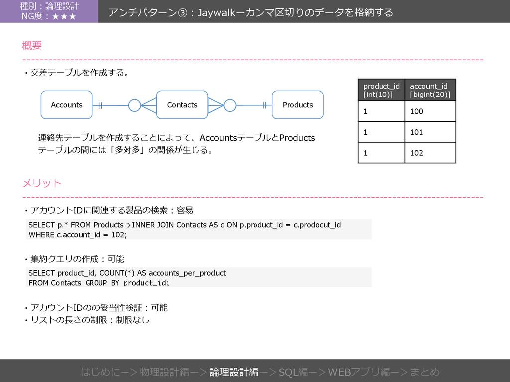 product_̲id [int(10)] account_̲id [bigint(20)] ...