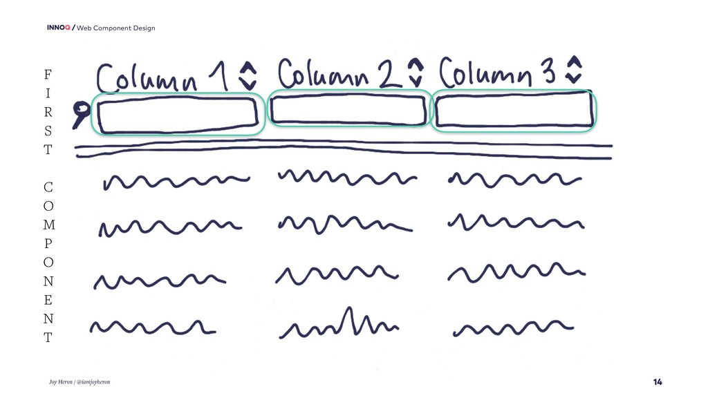 14 Web Component Design Joy Heron / @iamjoyhero...