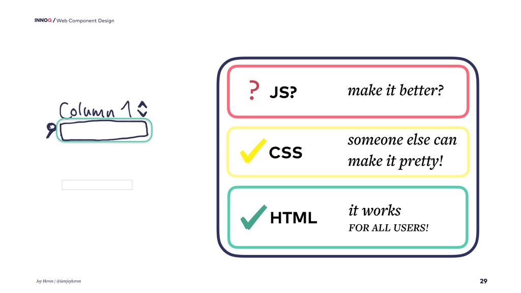 29 Web Component Design Joy Heron / @iamjoyhero...