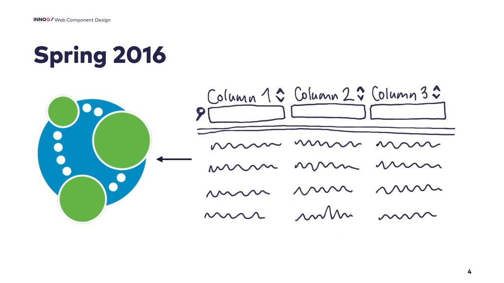 4 Spring 2016 Web Component Design