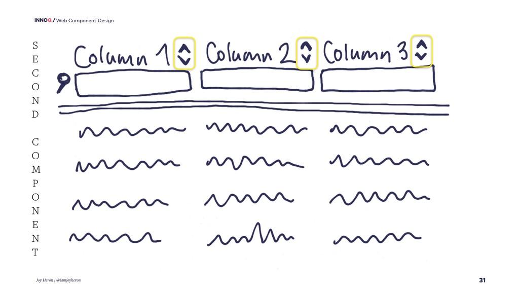 31 Web Component Design Joy Heron / @iamjoyhero...
