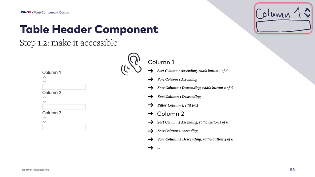 53 Web Component Design Table Header Component ...