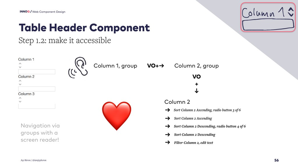 56 Web Component Design Table Header Component ...