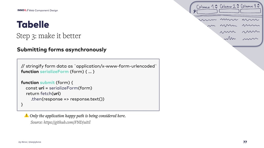 77 Web Component Design Tabelle Joy Heron / @ia...