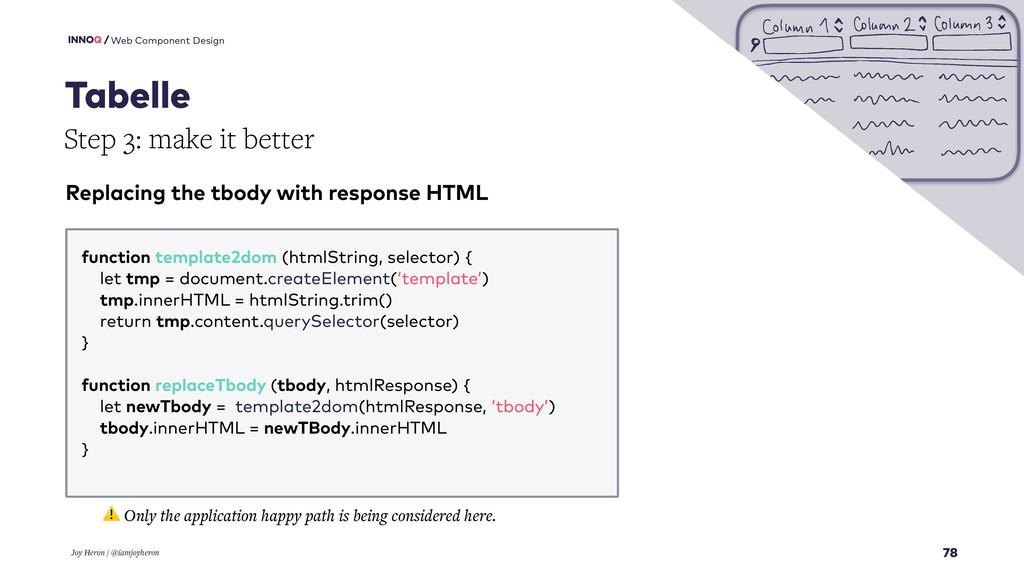 78 Web Component Design Tabelle Joy Heron / @ia...