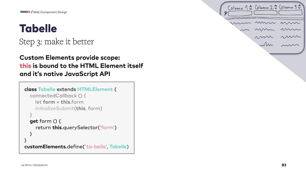 83 Web Component Design Tabelle Joy Heron / @ia...