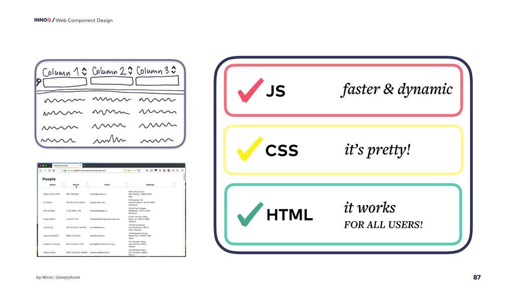 87 Web Component Design Joy Heron / @iamjoyhero...
