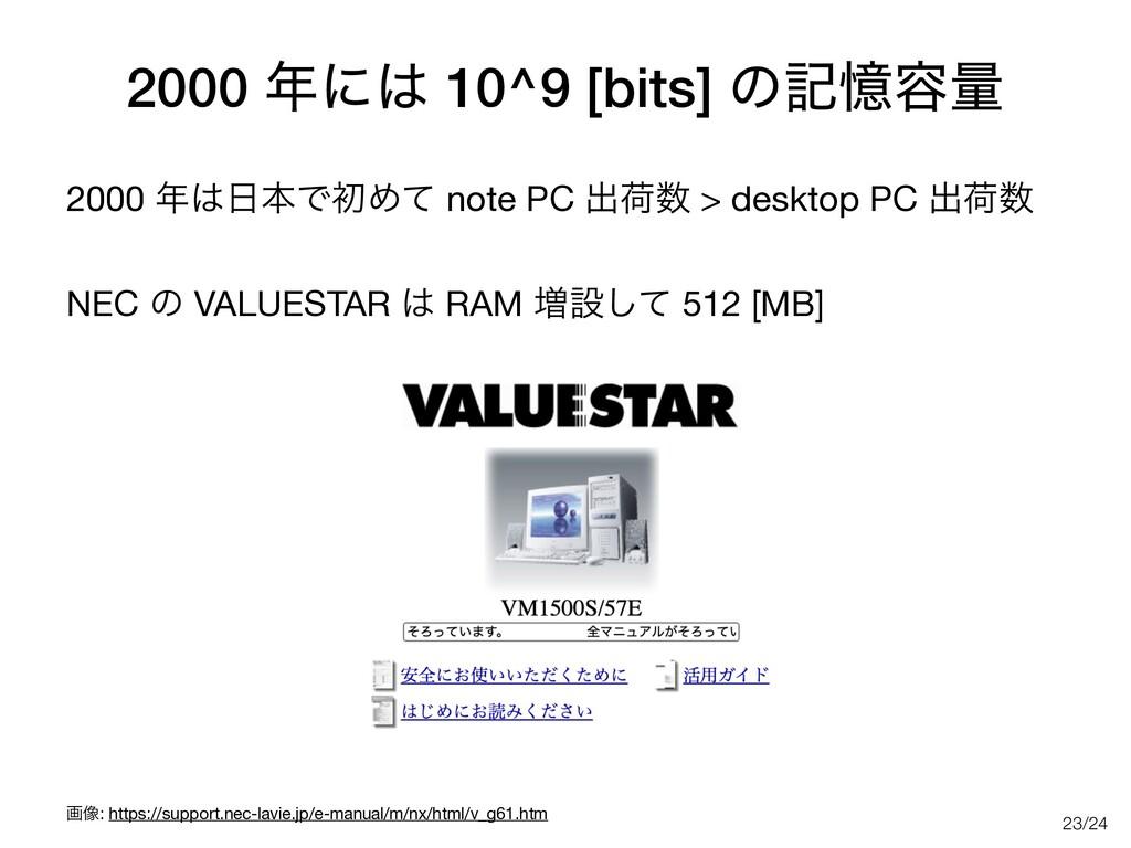 /24 2000 ʹ 10^9 [bits] ͷهԱ༰ྔ 2000 ຊͰॳΊͯ no...
