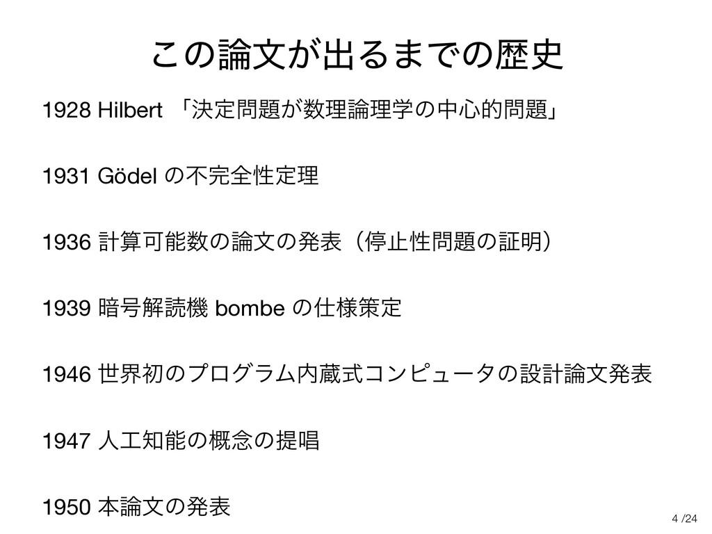 /24 ͜ͷจ͕ग़Δ·Ͱͷྺ 1928 Hilbert ʮܾఆ͕ཧཧֶͷத৺త...