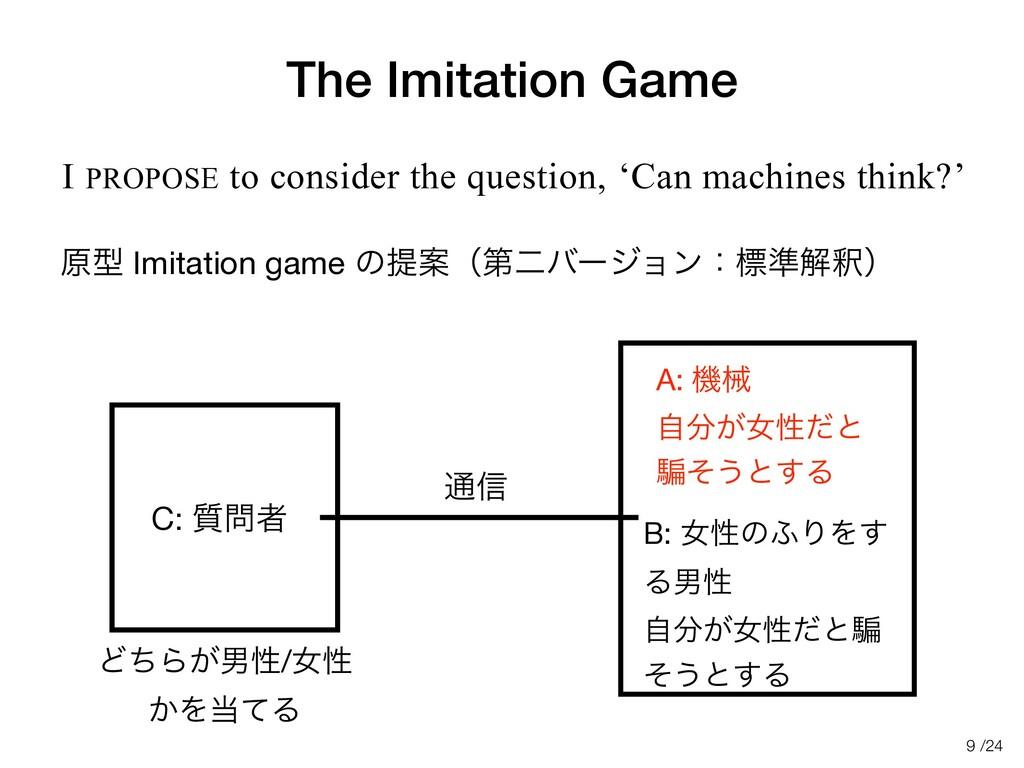 /24 The Imitation Game ݪܕ Imitation game ͷఏҊʢୈೋ...