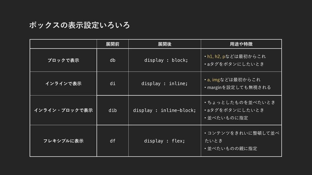 ల։લ ల։ޙ ༻్ಛ ϒϩοΫͰදࣔ db display : block; w I...
