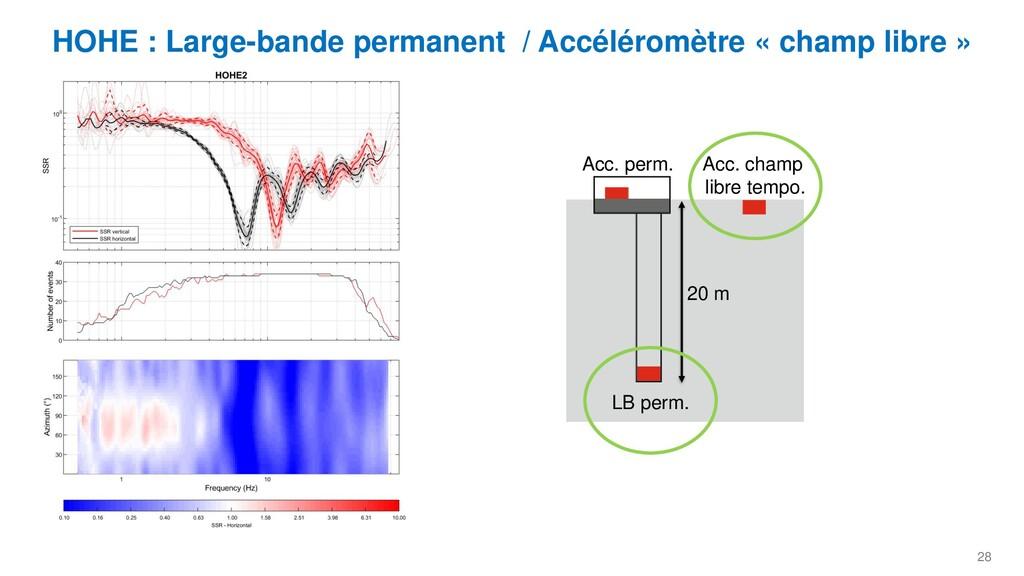 28 HOHE : Large-bande permanent / Accéléromètre...