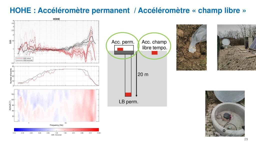 29 HOHE : Accéléromètre permanent / Accéléromèt...