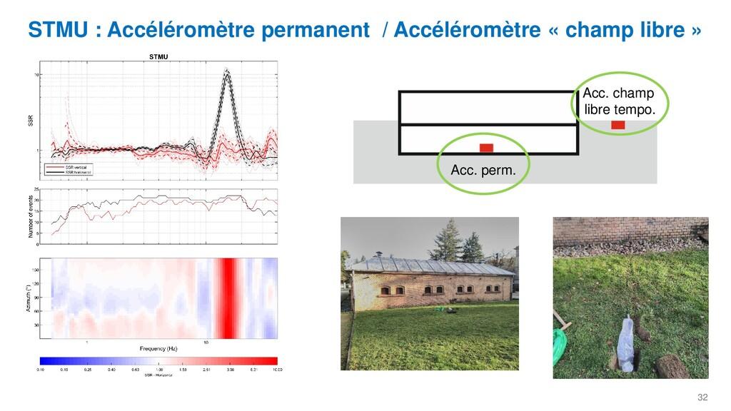 32 STMU : Accéléromètre permanent / Accéléromèt...
