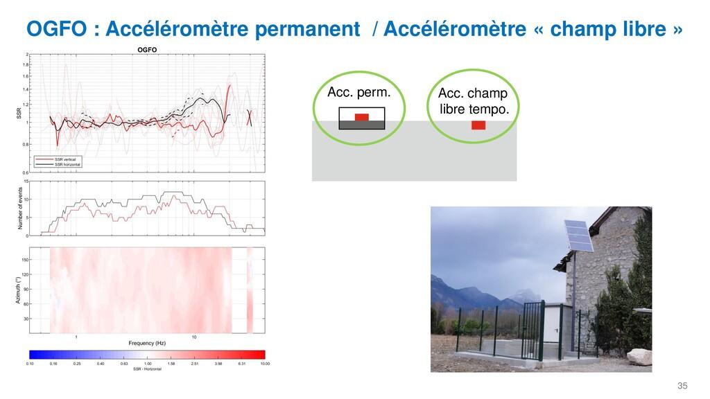 35 OGFO : Accéléromètre permanent / Accéléromèt...