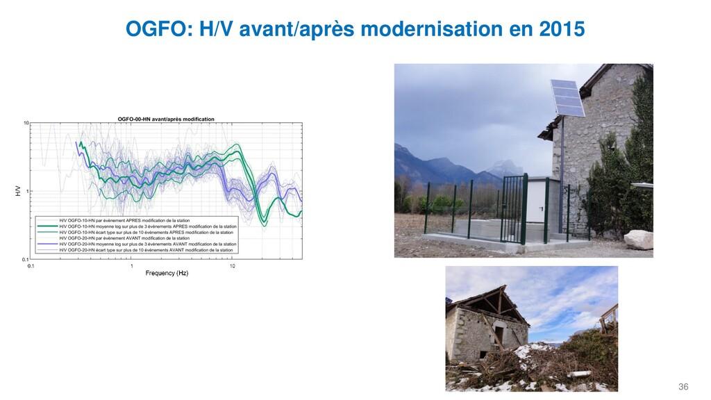 36 OGFO: H/V avant/après modernisation en 2015